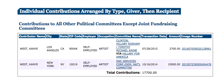 Kanye West Donated Over $2,000 To Hillary Clinton's Campaign In 2015