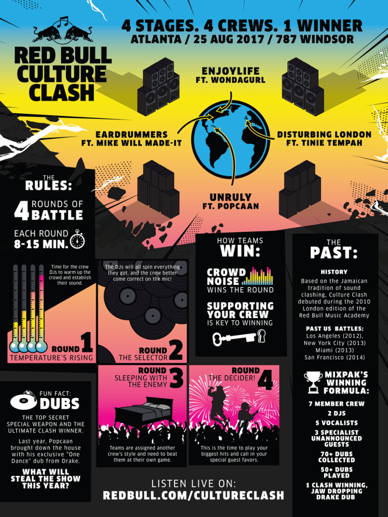 Hear The 2017 Red Bull Culture Clash Now