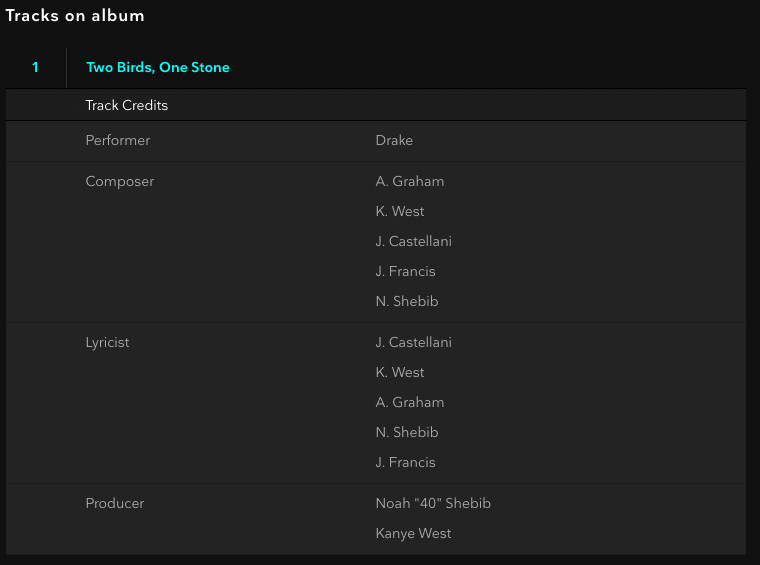 """Kanye West Is Credited On Drake's """"Two Birds, One Stone"""""""